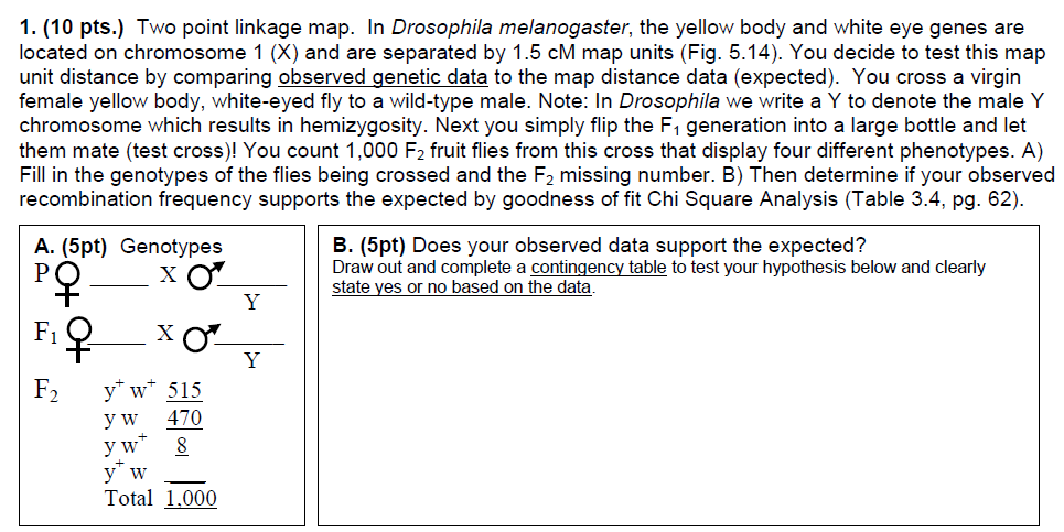 Solved: 1. (10 Pts.) Two Point Linkage Map. In Drosophila ... on