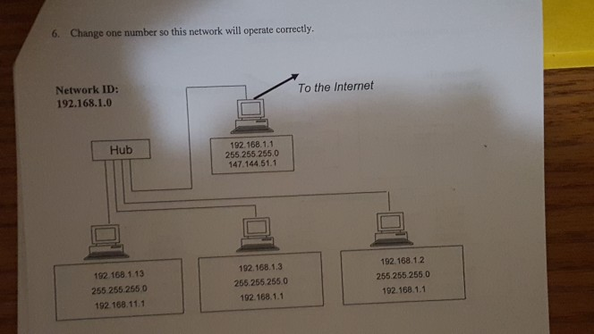 Solved: 6  Change One Number So This Network Will Operate