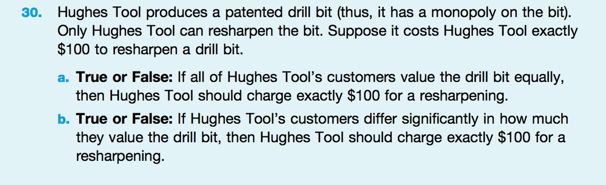 Solved: Hughes Tool Produces A Patented Drill Bit (thus, I ...