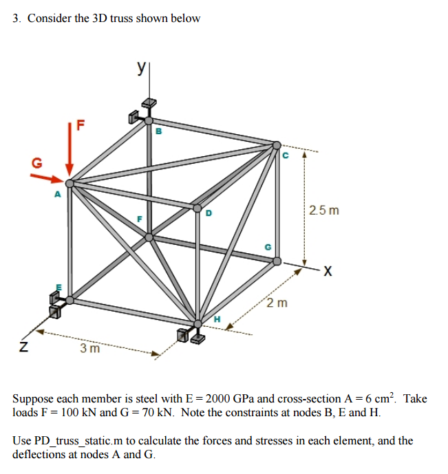 Solved: Structures Question Analyze The Truss Using The Gi