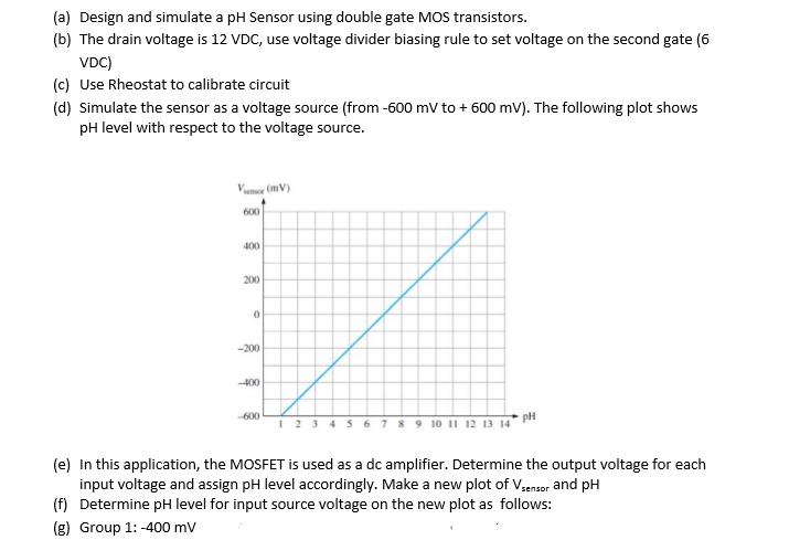 solved a design and simulate a ph sensor using double g rh chegg com