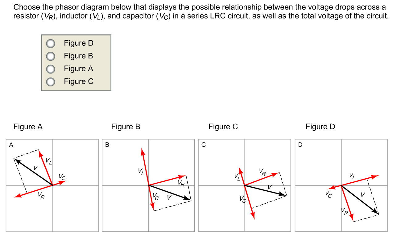 Solved: Choose The Phasor Diagram Below That Displays The ...