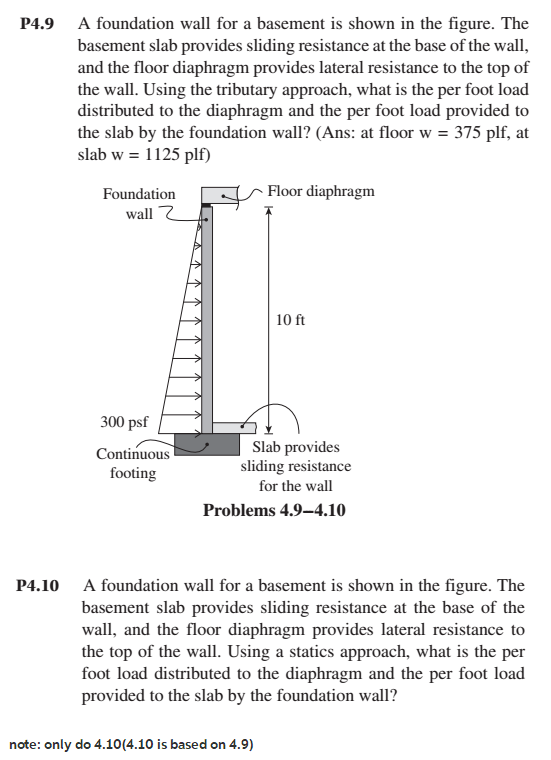 a foundation wall for a basement is shown in the figure  the basement slab  provides