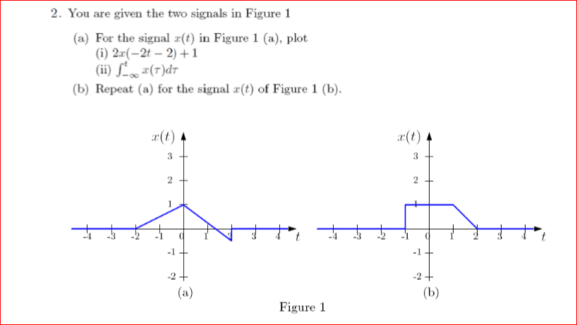 2. You are given the two signals in Figure 1 (a) For the signal (t) in Figure 1 (a), plot (i) 2x(-2t - 2) +1 (Gi) S(dr (b) Repeat (a) for the signal r(t) of Figure 1 (b r(t) r(t) -1 -1 -2 Figure 1