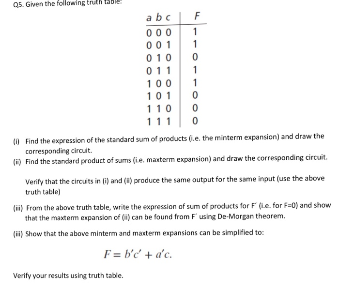 Solved: Given The Following Truth Table: Find The Expressi