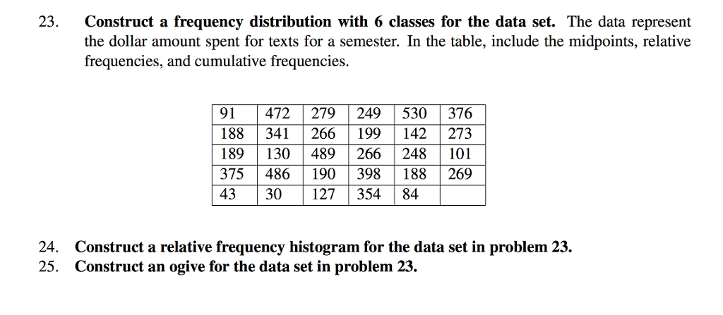 Solved: Construct A Frequency Distribution With 6 Classes ...