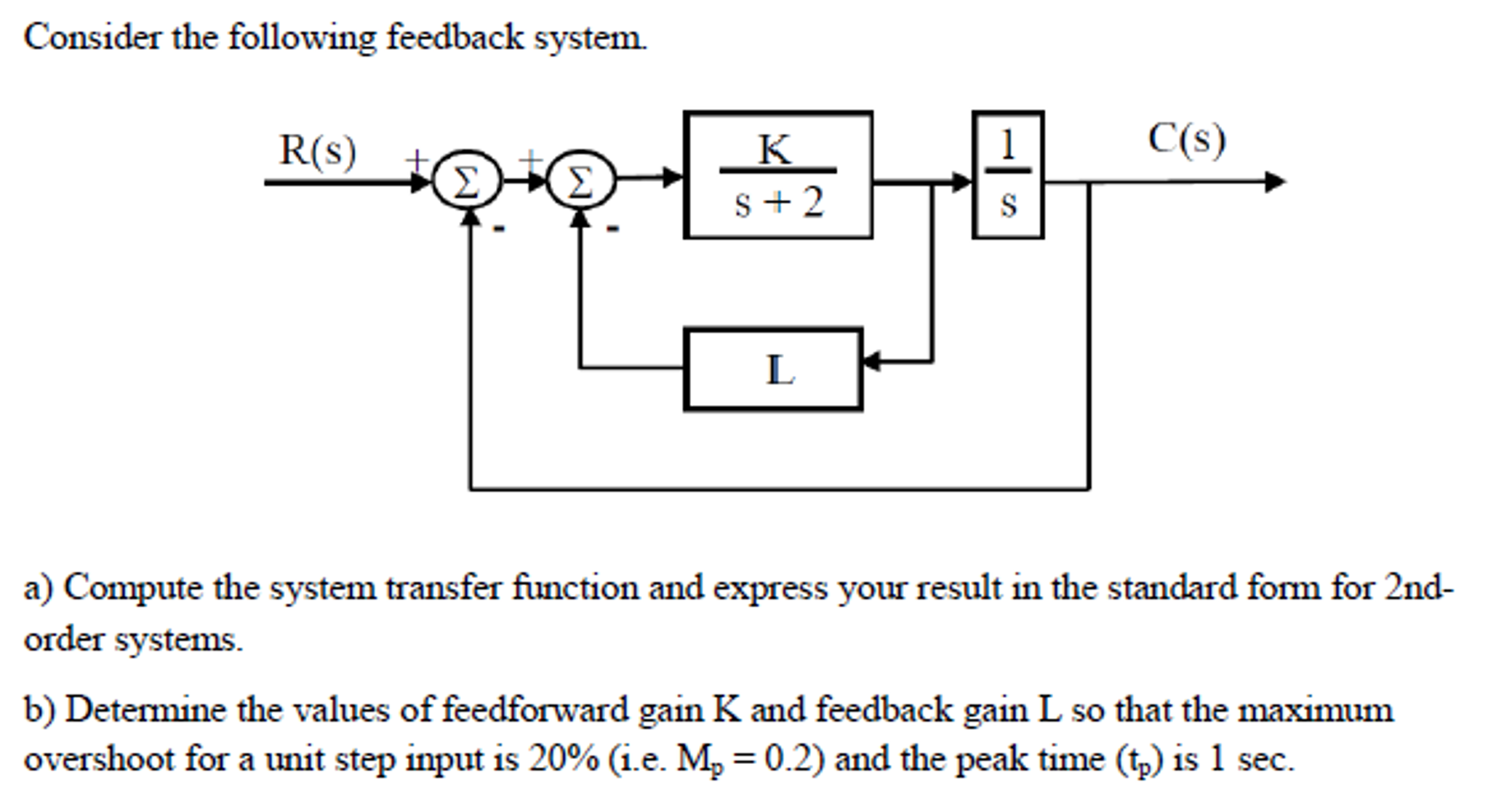 Electrical engineering archive november 09 2016 chegg consider the following feedback system compute t falaconquin