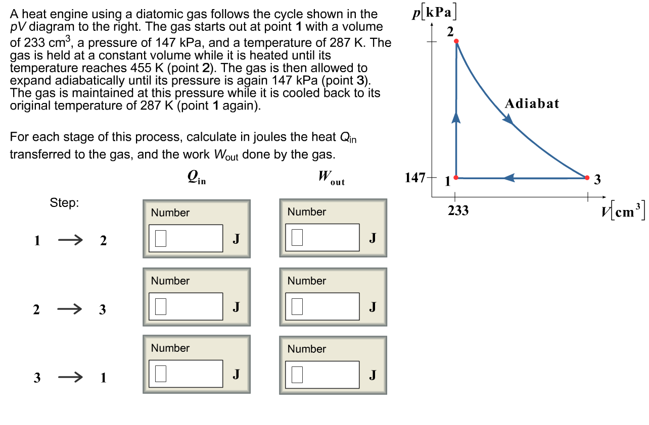 ... p[kPa A heat engine using a diatomic gas follows the cycle shown in the