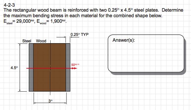 Solved: Determine The Maximum Bending Stress In Each Mater