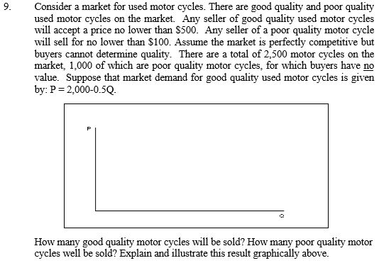 Consider a market for used motor cycles. There are