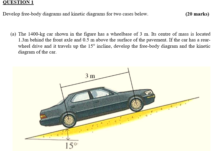Solved: Develop Free-body Diagrams And Kinetic Diagrams Fo ...