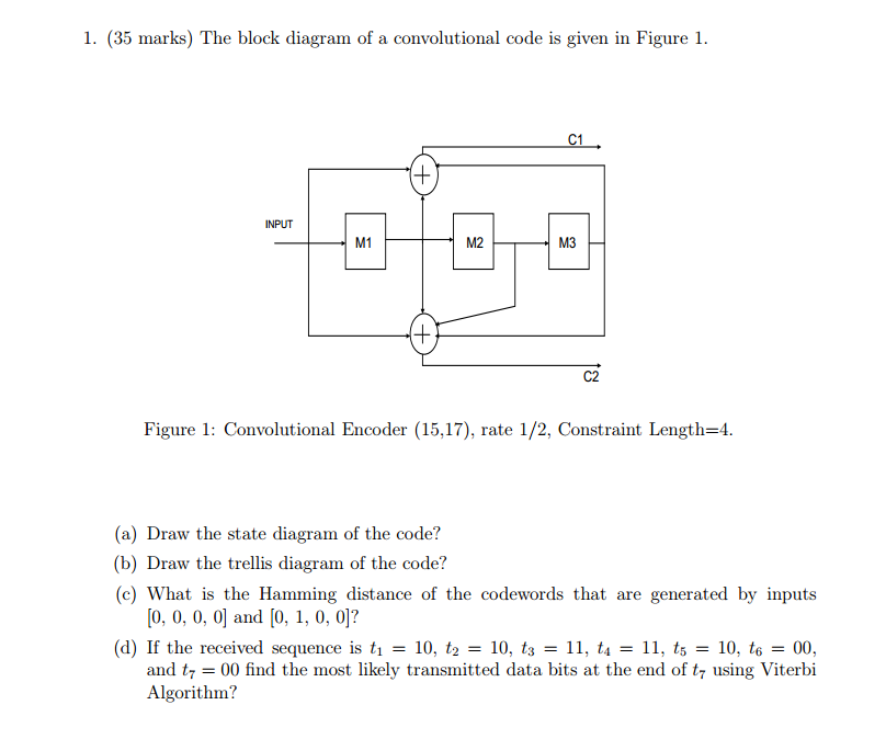 solved the block diagram of a convolutional code is given building block diagram 1 (35 marks) the block diagram of a convolutional code is given in
