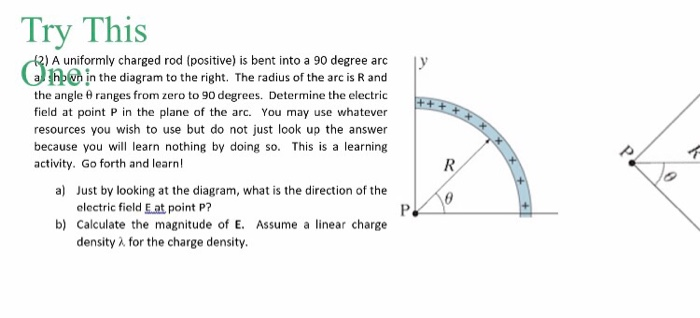 Solved: A Uniformly Charged Rod (positive) Is Bent Into A