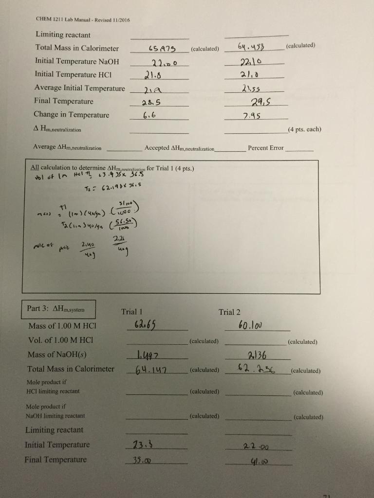 solved chem 1211 lab manual revised 11 2016 9 0 change rh chegg com Chem Lab Report Lab Chem MSDS