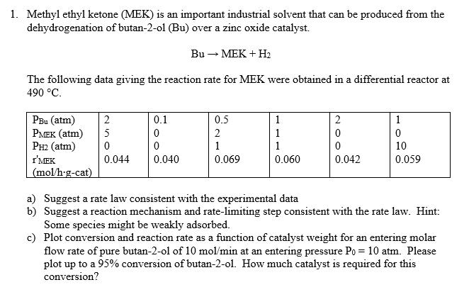 1  Methyl Ethyl Ketone (MEK) Is An Important Indus