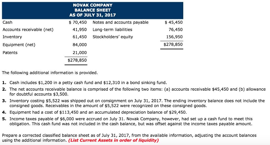 petty cash fund balance sheet
