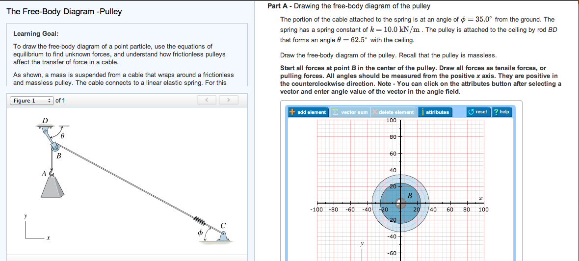 Solved The Free Body Diagram Pulley Learning Goal To Dr
