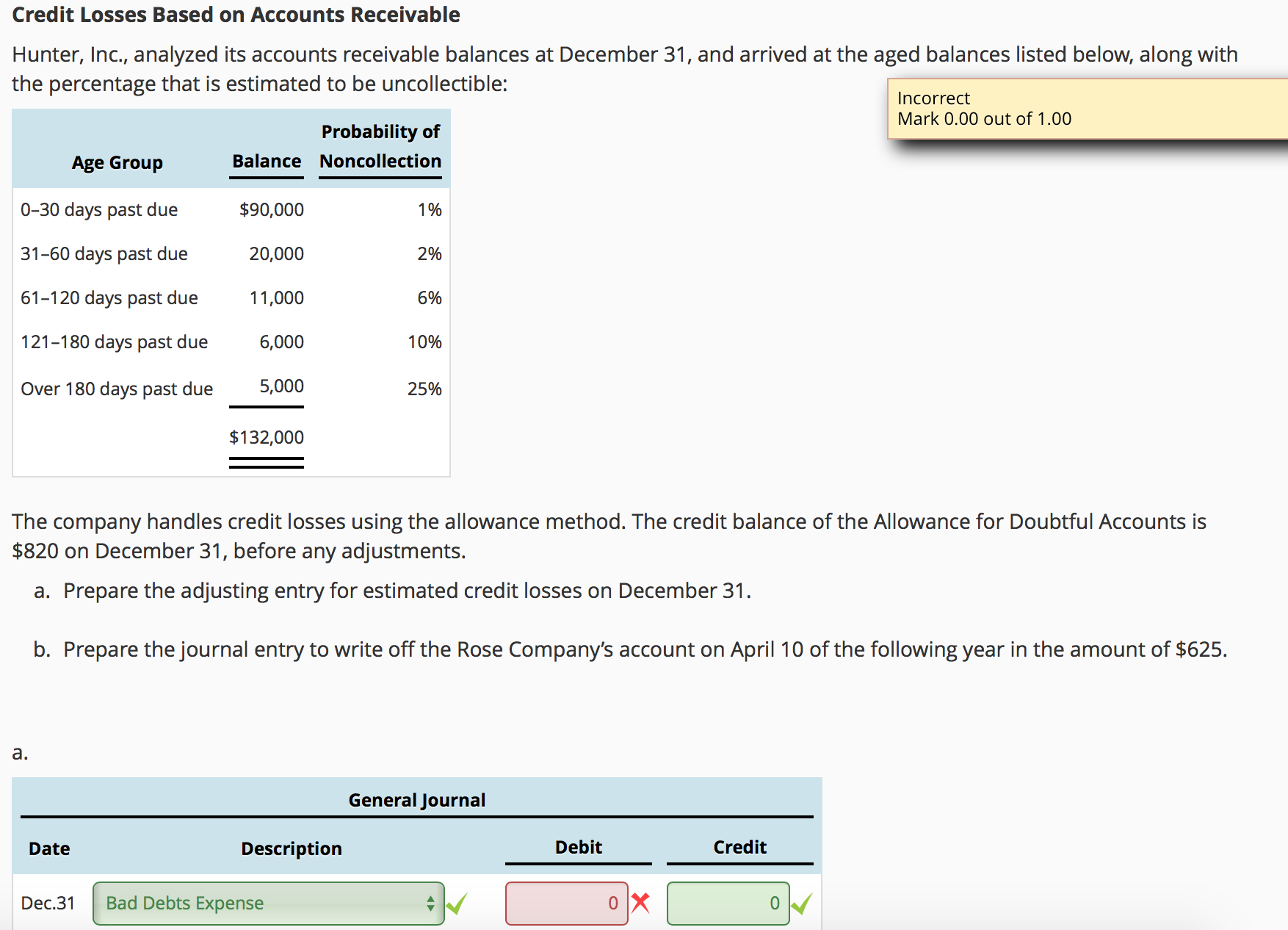 Solved: Hunter, Inc , Analyzed Its Accounts Receivable Bal