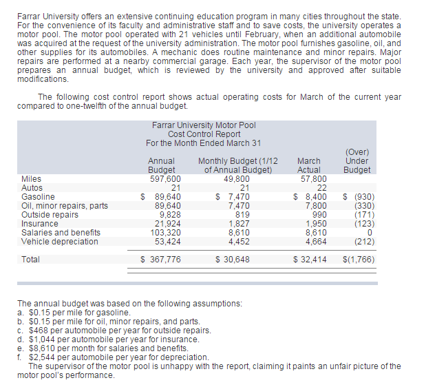 Solved: Farrar University Offers An Extensive Continuing E