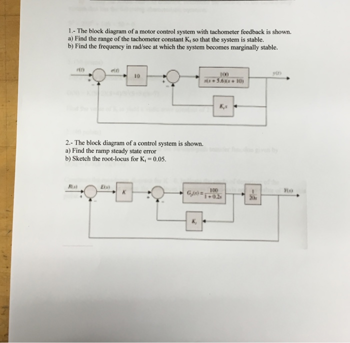 Solved the block diagram of a motor control system with t question the block diagram of a motor control system with tachometer feedback is shown a find the range ccuart Images