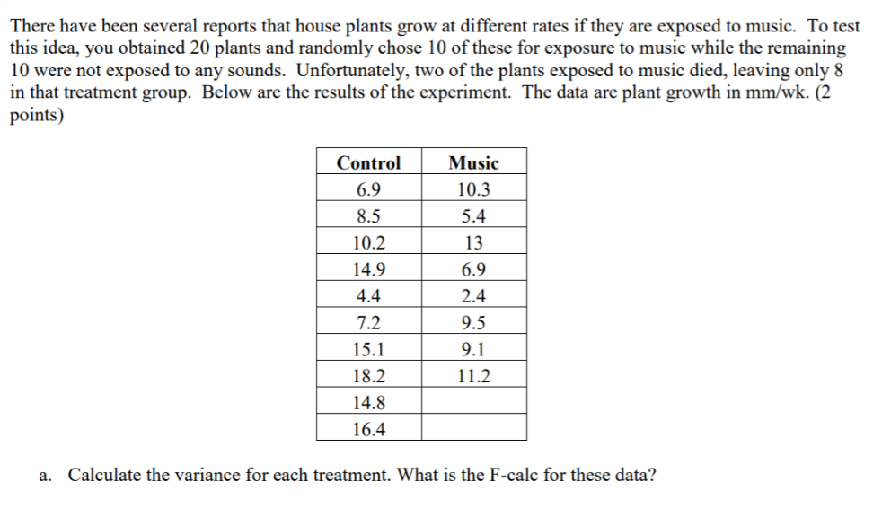 Solved: There Have Been Several Reports That House Plants
