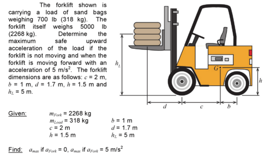 The Forklift Shown Is Carrying A Load Of Sand Bags
