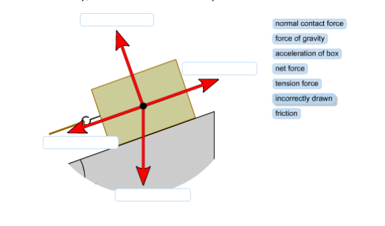 solved a student has drawn a free body diagram for a box