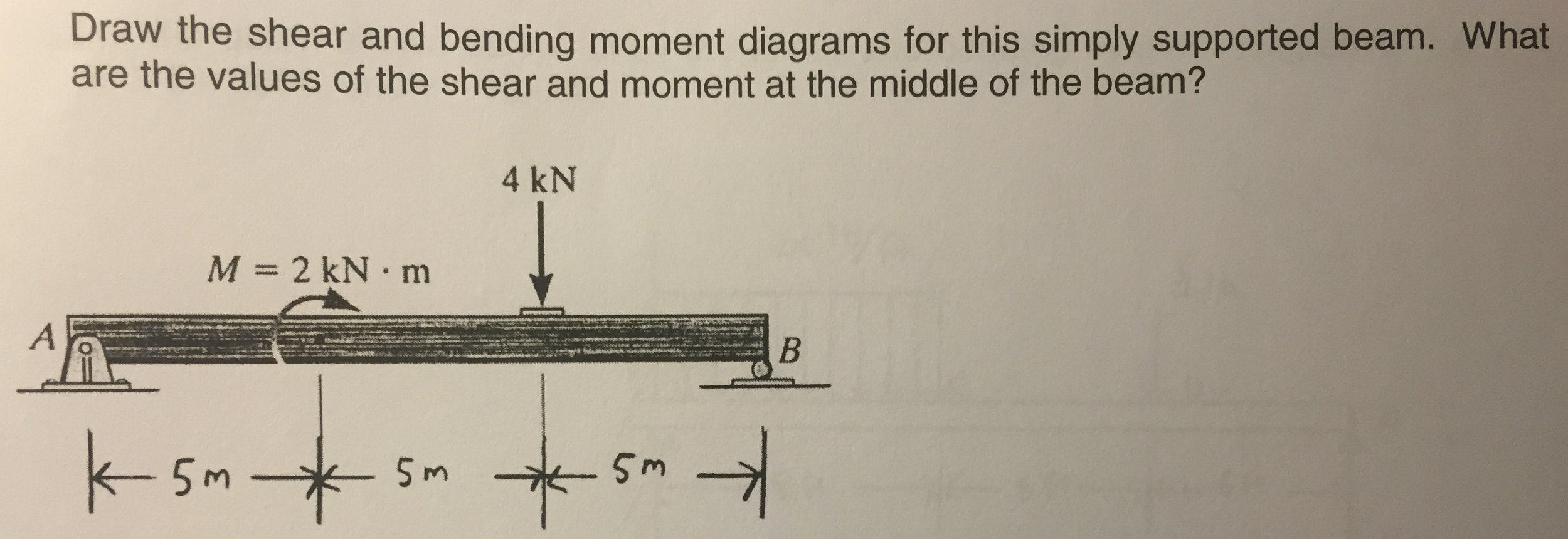 Draw The Shear And Bending Moment Diagrams For Thi Bendingmoment Forthe Cheggcom