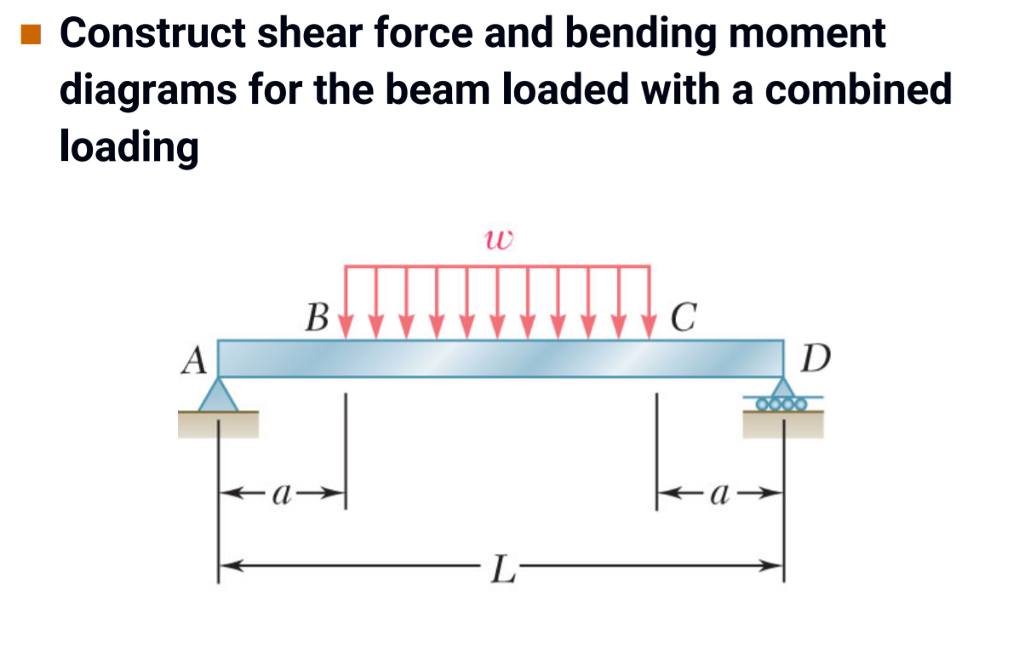 shear force and bending moment 1 Structural analysis of statically determinate beams define and calculate shear force in a beam, draw and calculate bending moment in a beam.