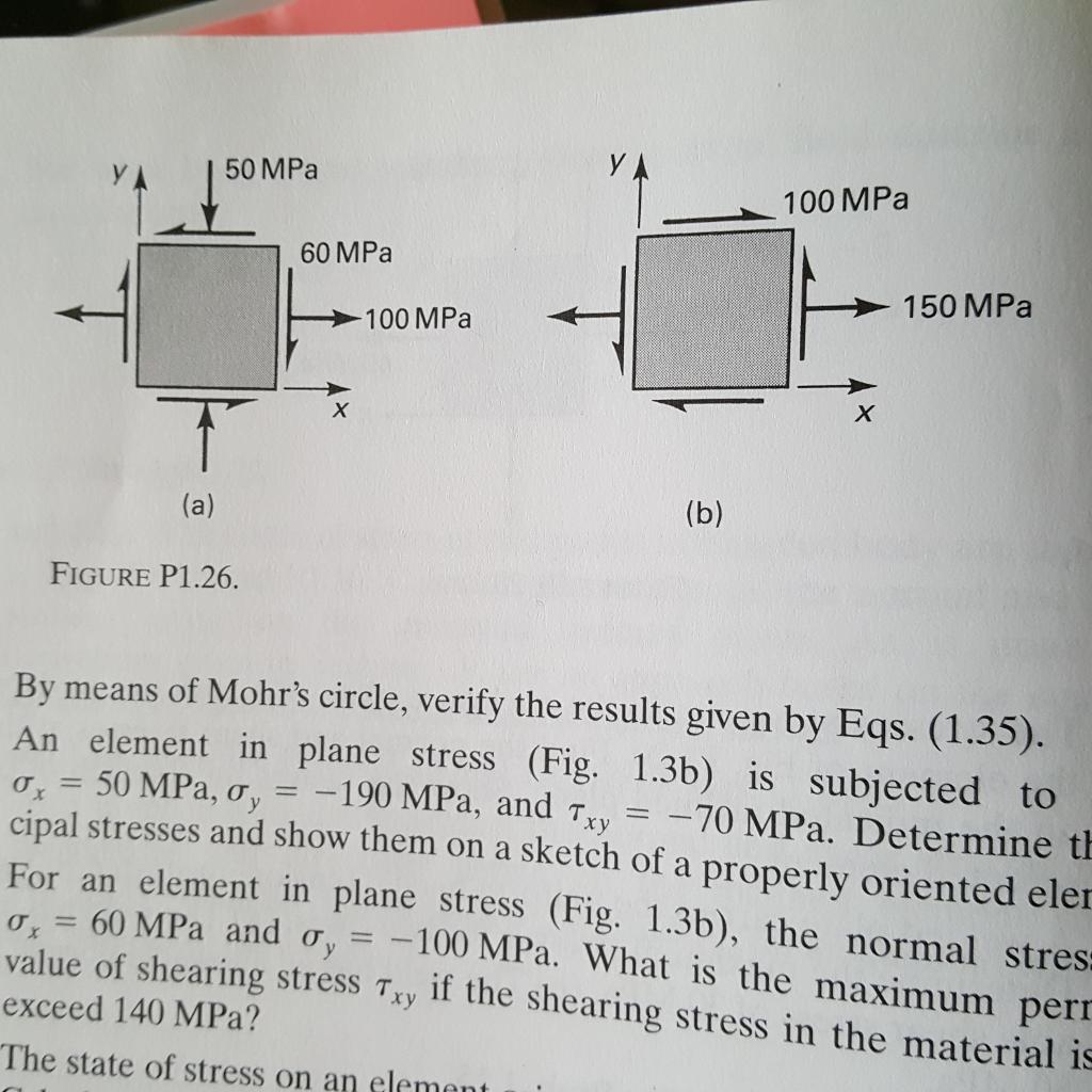 50 MPa -100 M Pa -- 60 MPa 1 50 MPa 100 MPa FIGURE
