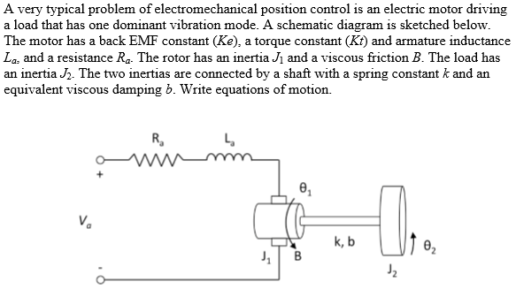 Solved: A Very Typical Problem Of Electromechanical Positi ...