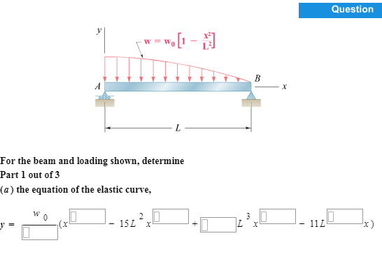 55b48ef770eb Solved  Question For The Beam And Loading Shown