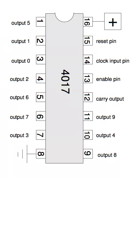 Build The SECTION Y Circuit On Your Prototyping Br