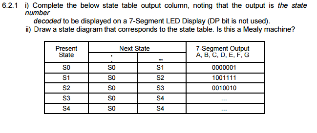 Solved I Complete The Below State Table Output Column N