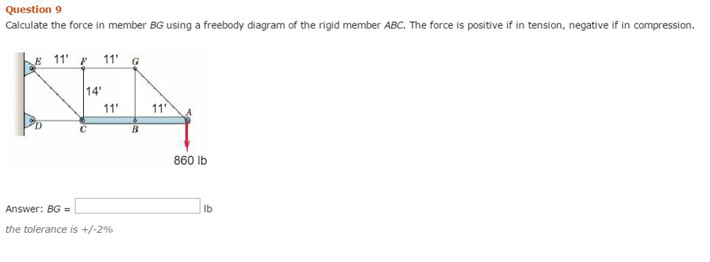 g body diagram forces box wiring diagram centrifugal force diagram g body  diagram forces