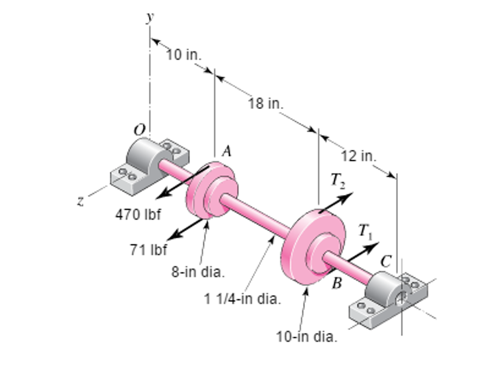 Solved A Countershaft Carrying Two V Belt Pulleys Is Show Vs Diagram