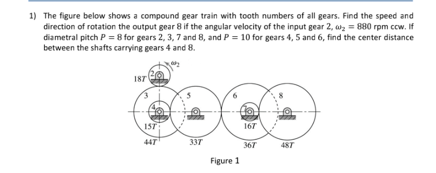 Solved The Figure Below Shows A Compound Gear Train With