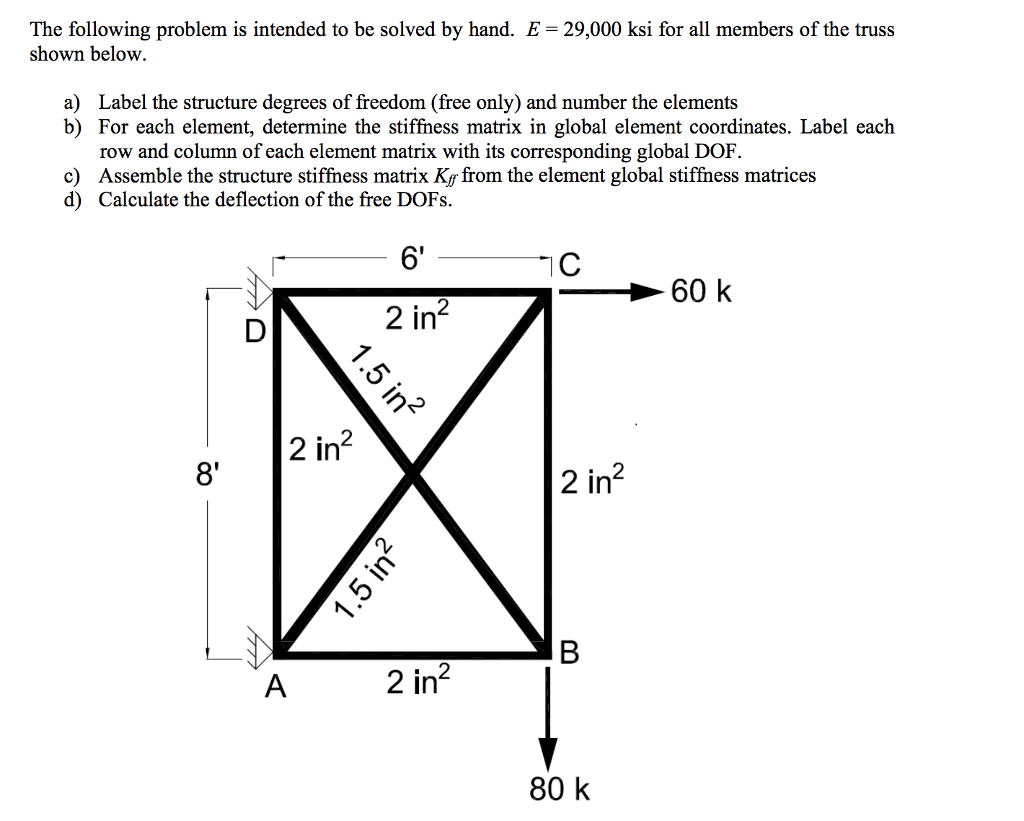 The Following Problem Is Intended To Be Solved By Hand E 29,000 Ksi For All  Functions