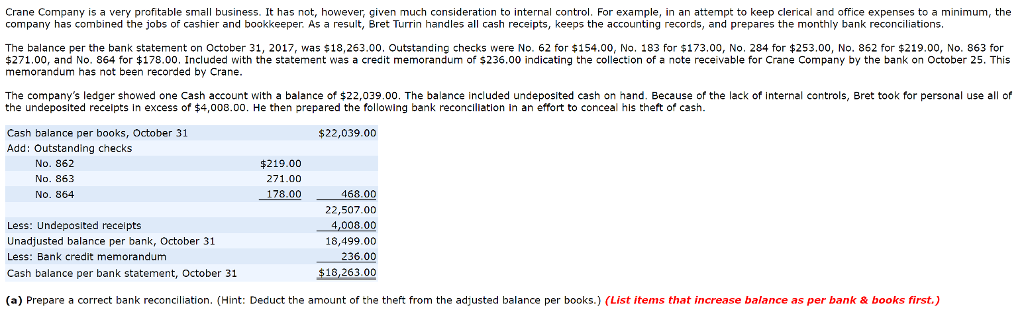 Solved: Prepare A Correct Bank Reconciliation. (Deduct The ...