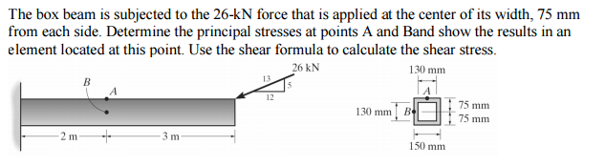 Solved The Box Beam Is Subjected To 26 Kn Force That Diagram And Formulas