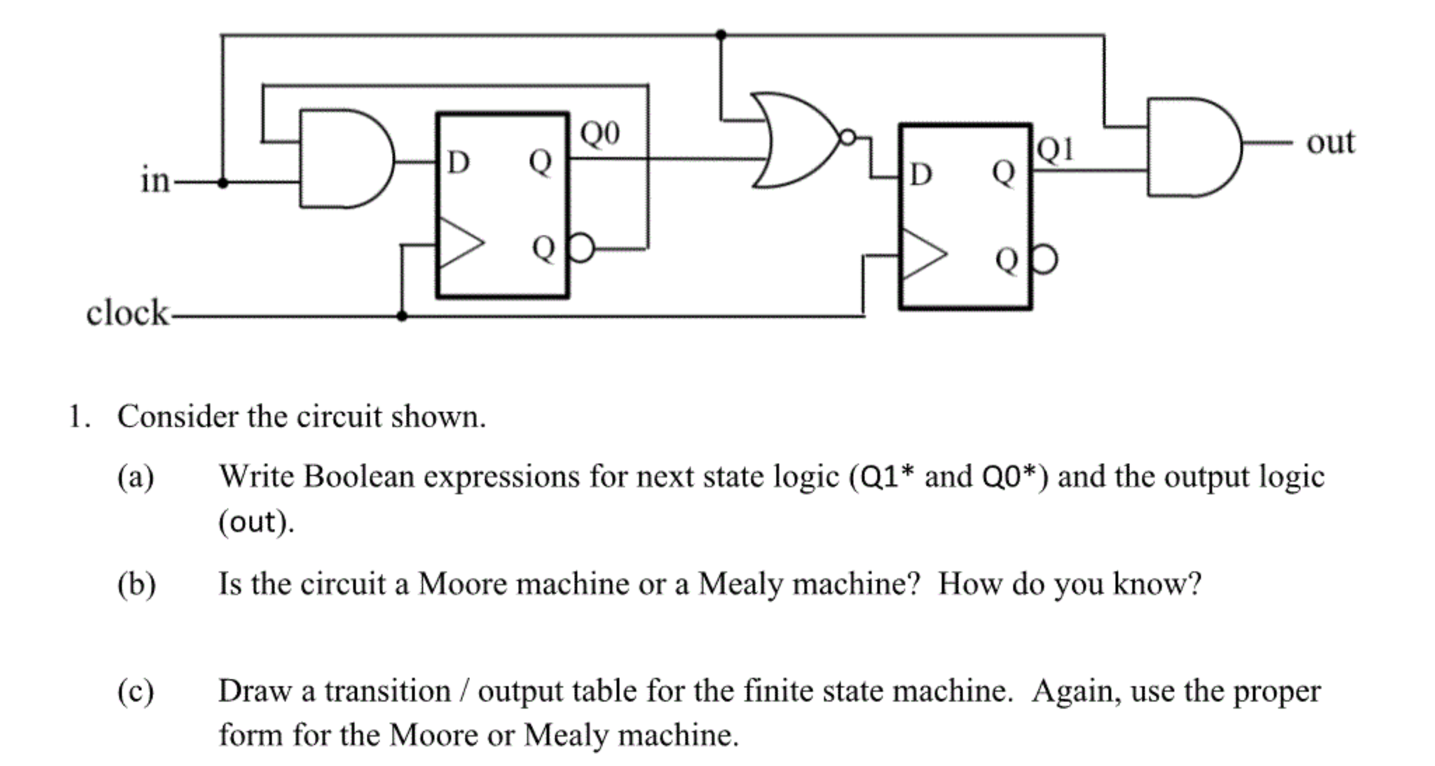 Consider the circuit shown. Write Boolean express