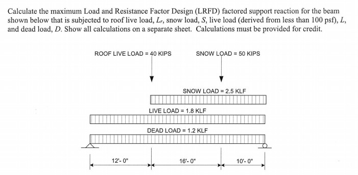 Solved Calculate The Maximum Load And Resistance Factor D