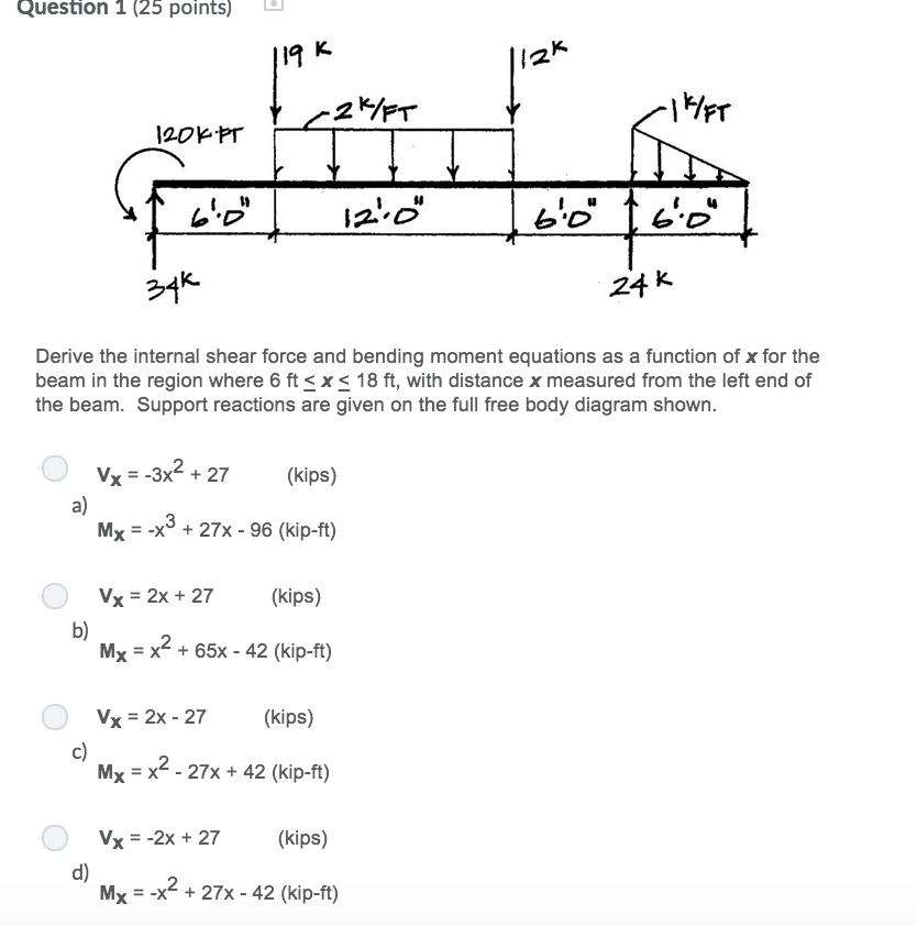 Solved  Derive The Internal Shear Force And Bending Moment