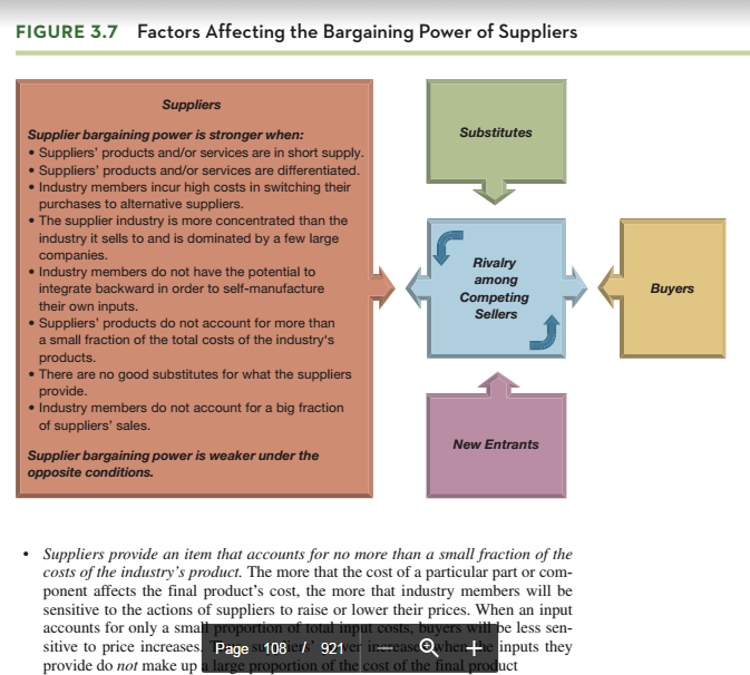 bargaining power of buyer walmart The bargaining power of buyers: low pressure using wal-mart as an example for the industry analysis (porter's five forces and complementors).