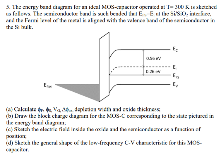 Solved: 5  The Energy Band Diagram For An Ideal MOS-capaci