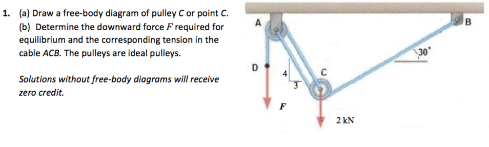 Solved A Draw A Free Body Diagram Of Pulley C Or Point