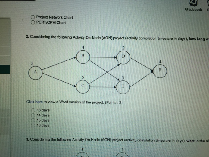 Solved consider the following activity on node project ho gradebook e o project network chart o pertcpm chart 2 considering the following activity ccuart Choice Image