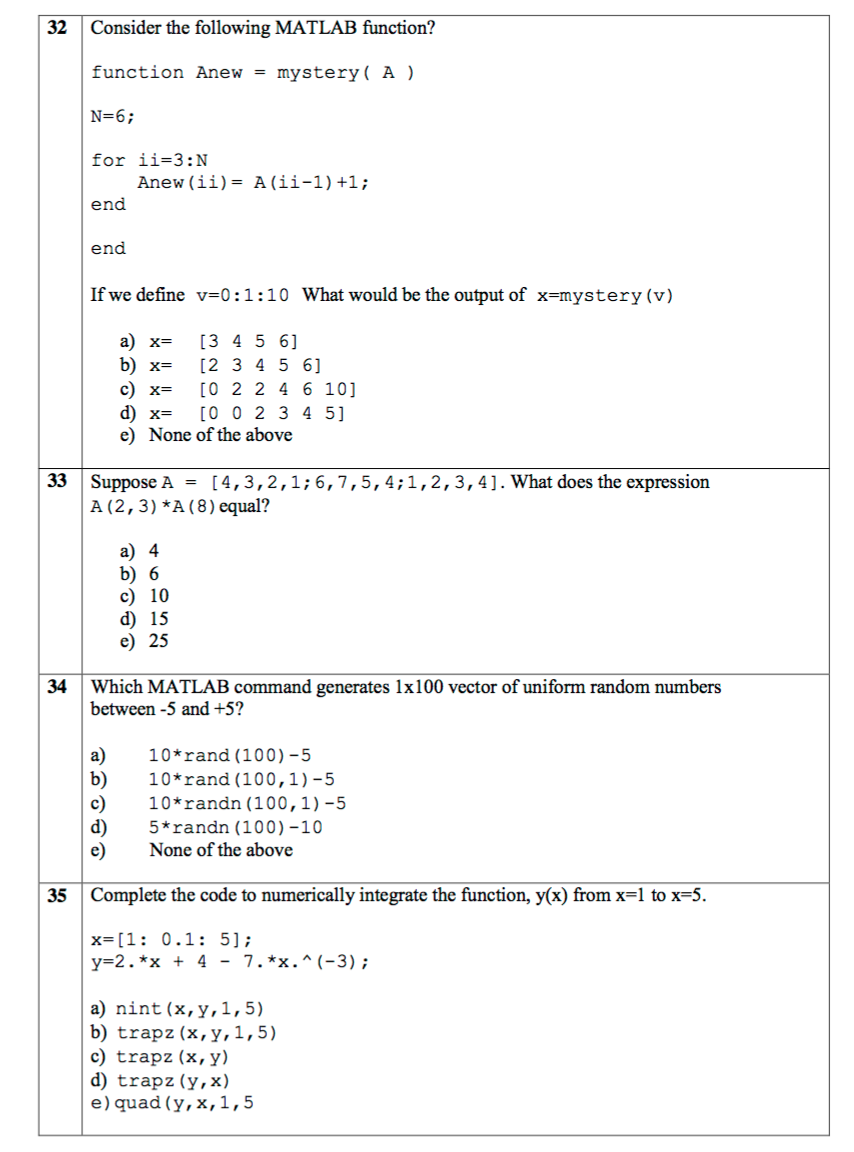 Solved: Matlab 11 Suppose That A-1:10  Which One Of These