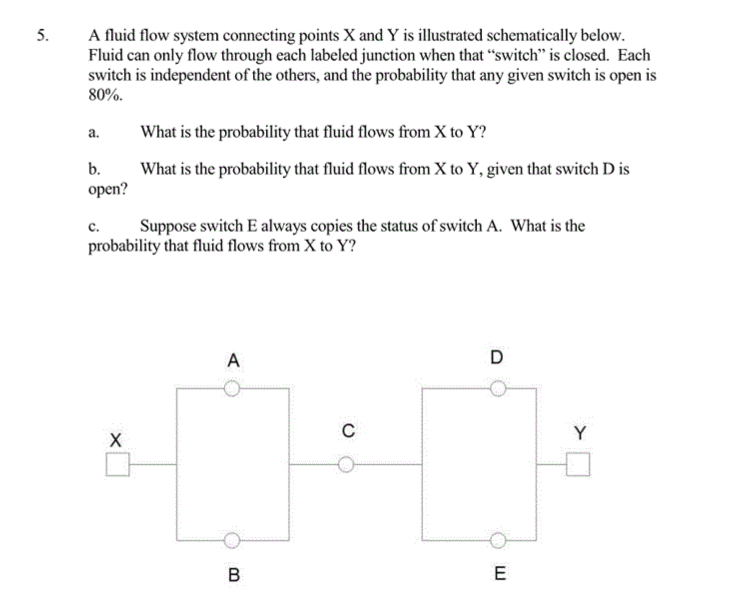 Solved: A Fluid Flow System Connecting Points X And Y Is I