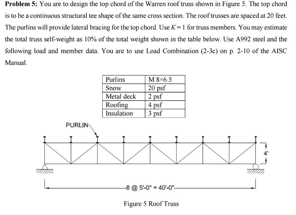 You Are To Design The Top Chord Of The Warren Roof